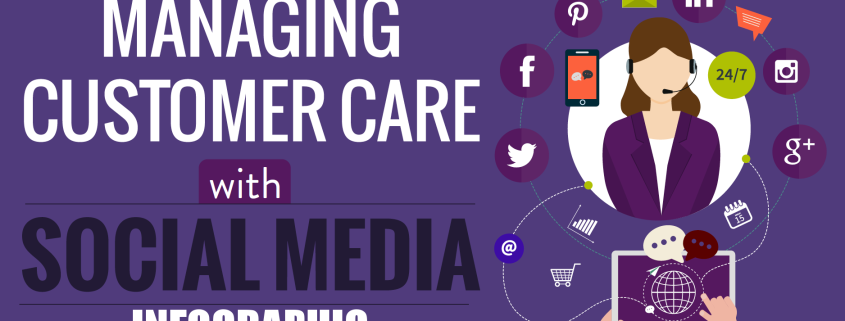 Managing Customer Care with Social Media (Infographic)
